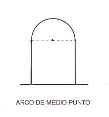 arco de medio punto