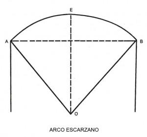 arco_escarzano